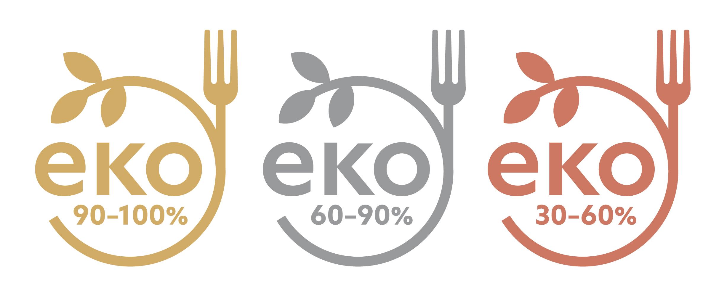 Eko viesasis maitinimas 3 logai